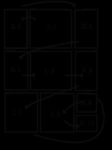 Panelskizze